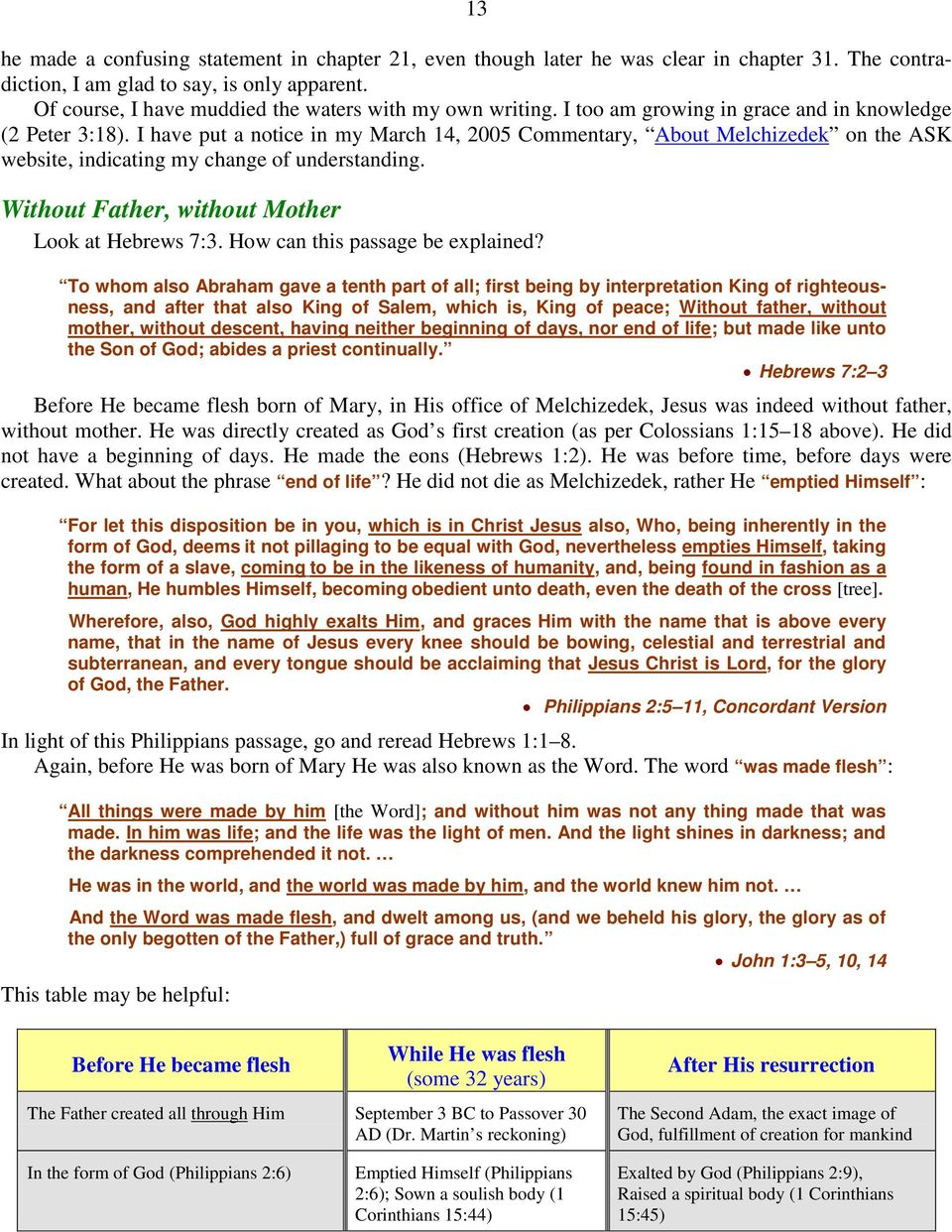 I have put a notice in my March 14, 2005 Commentary, About Melchizedek on the ASK website, indicating my change of understanding. Without Father, without Mother Look at Hebrews 7:3.