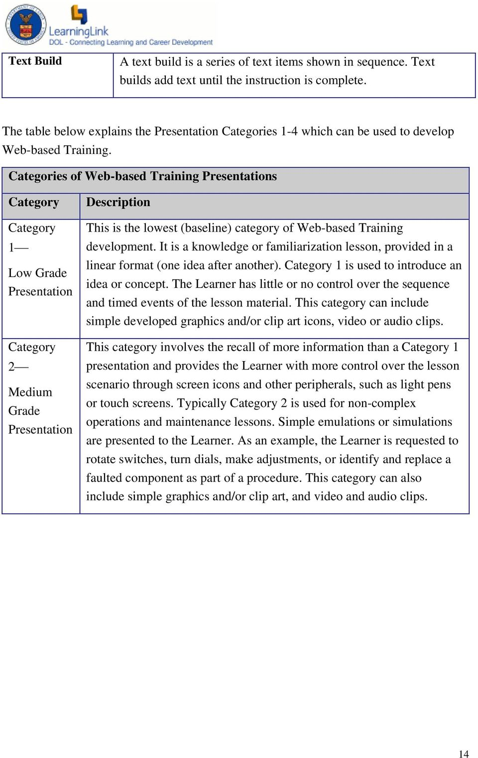 Categories of Web-based Training Presentations Category Category 1 Low Grade Presentation Category 2 Medium Grade Presentation Description This is the lowest (baseline) category of Web-based Training