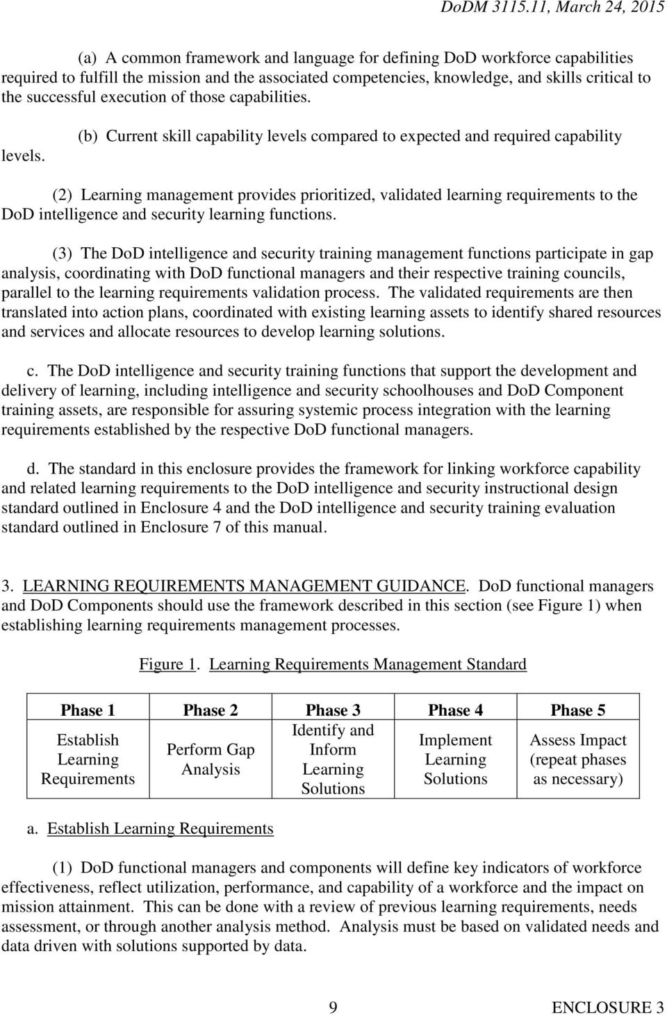 (b) Current skill capability levels compared to expected and required capability (2) Learning management provides prioritized, validated learning requirements to the DoD intelligence and security
