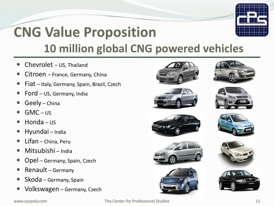 Geely China GMC US Honda US Hyundai India Lifan China, Peru Mitsubishi India Opel