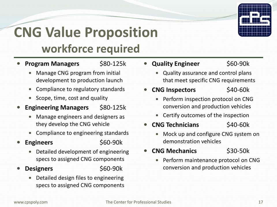 Designers $60-90k Detailed design files to engineering specs to assigned CNG components Quality Engineer $60-90k Quality assurance and control plans that meet specific CNG requirements CNG Inspectors