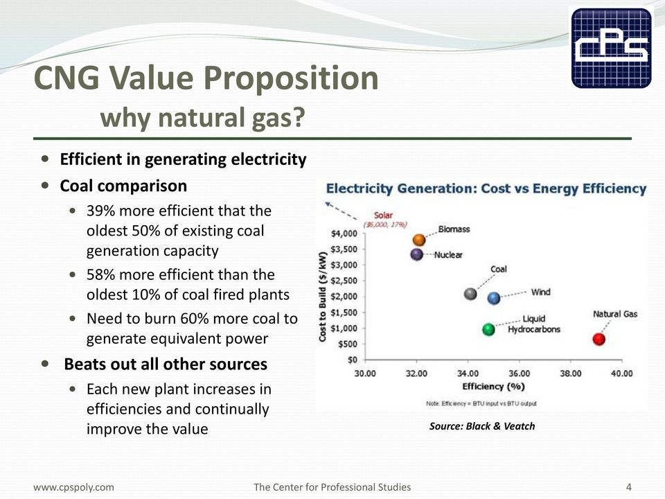 existing coal generation capacity 58% more efficient than the oldest 10% of coal fired plants