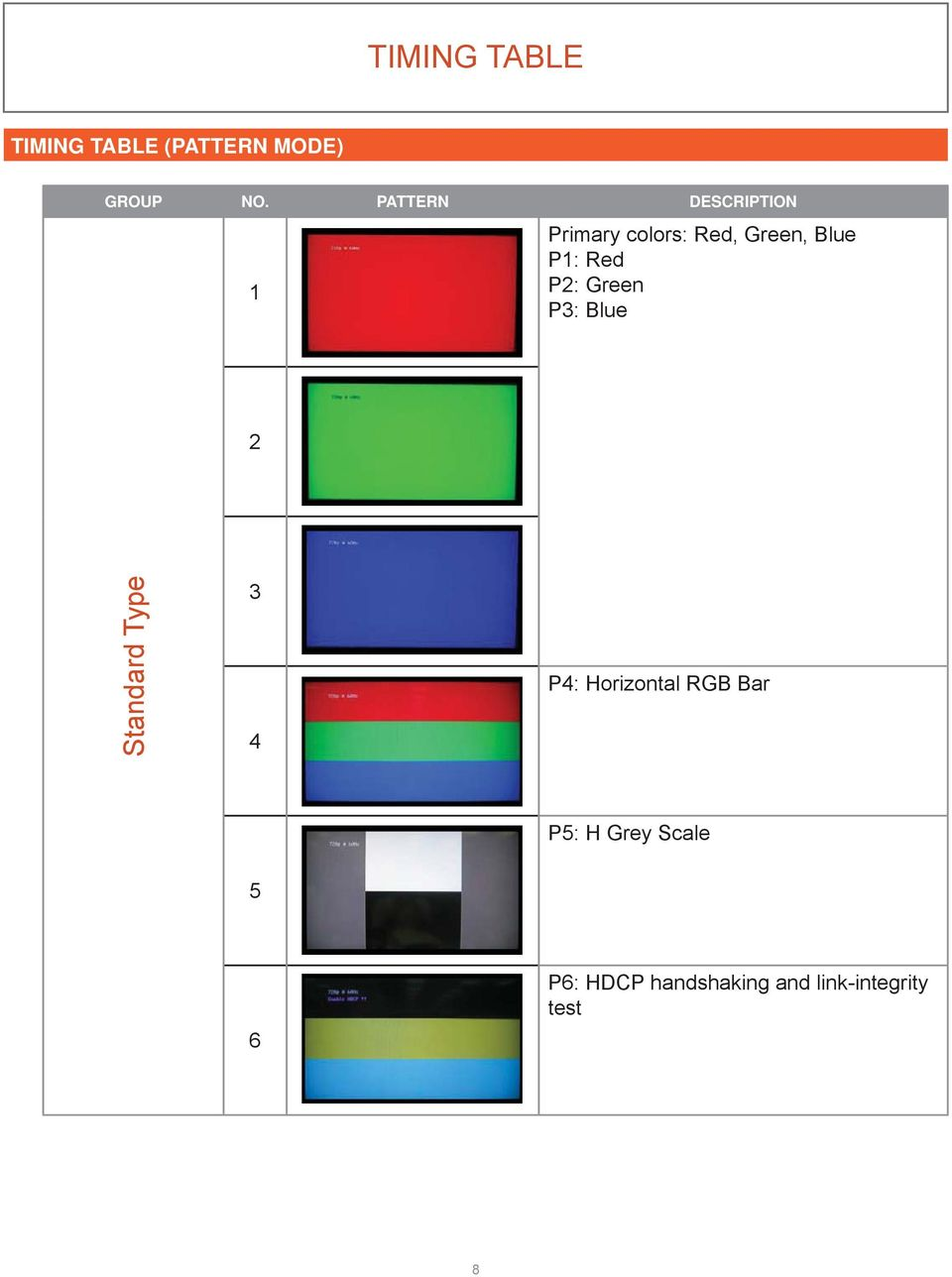 Red P2: Green P3: Blue 2 Standard Type 3 4 P4: Horizontal