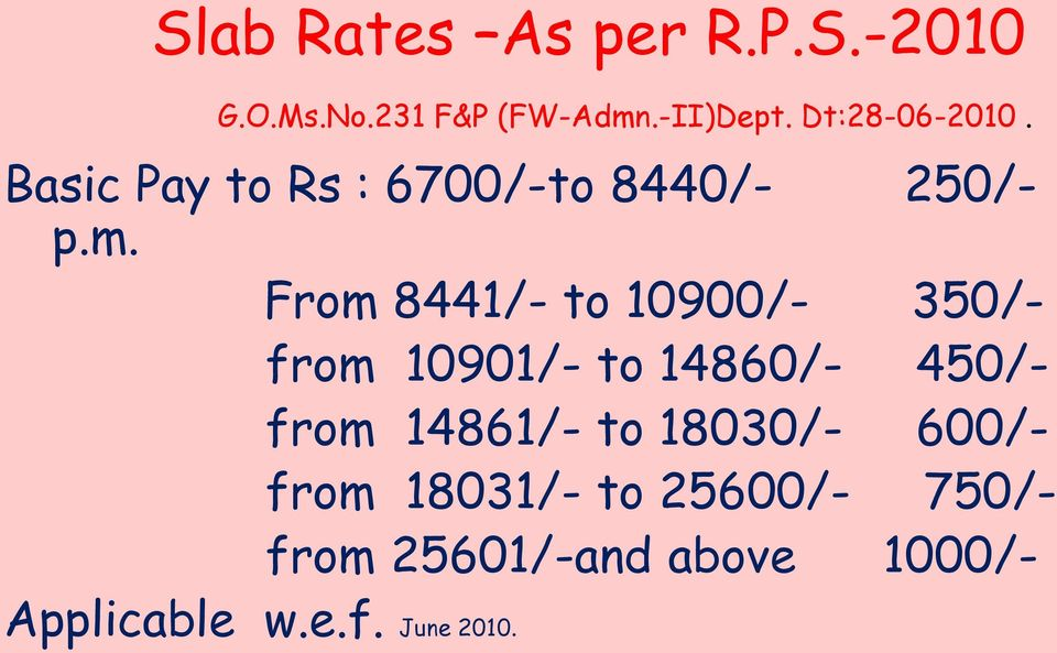 From 8441/- to 10900/- 350/- from 10901/- to 14860/- 450/- from 14861/- to