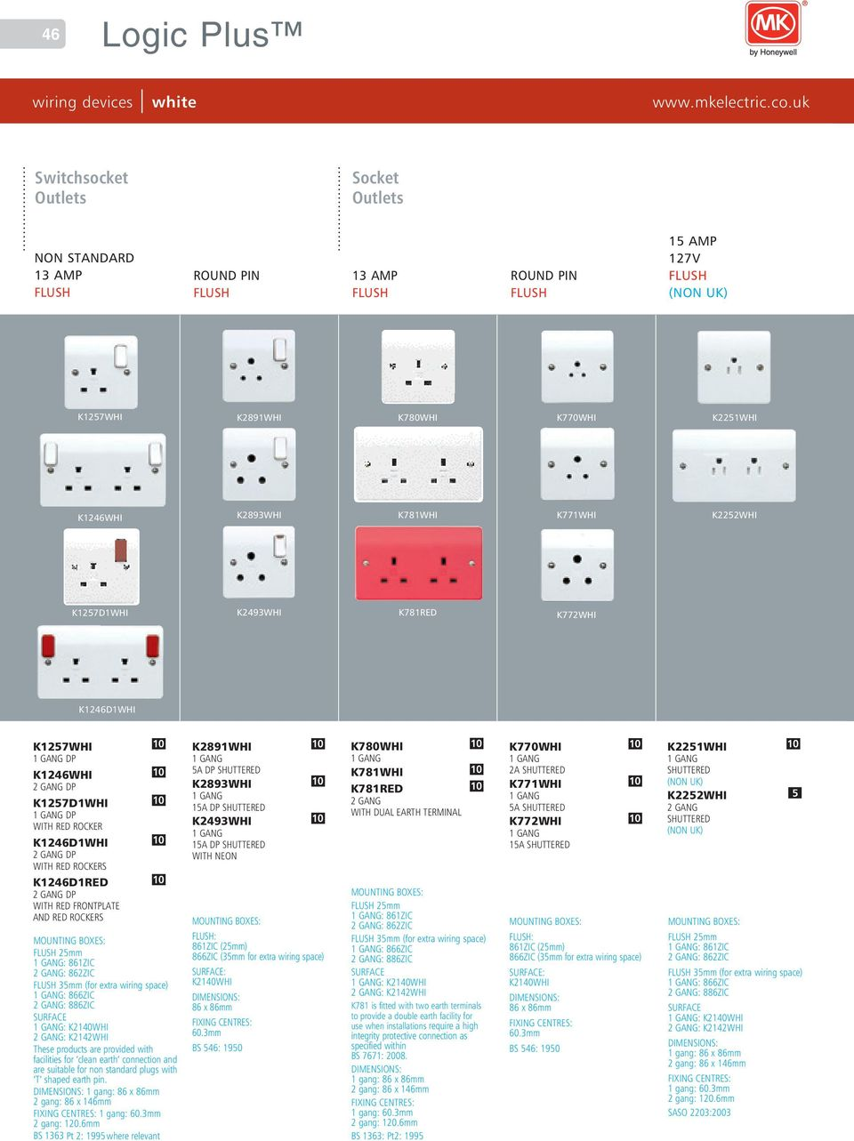 Maap 568a Wiring - Collection Of Wiring Diagram •