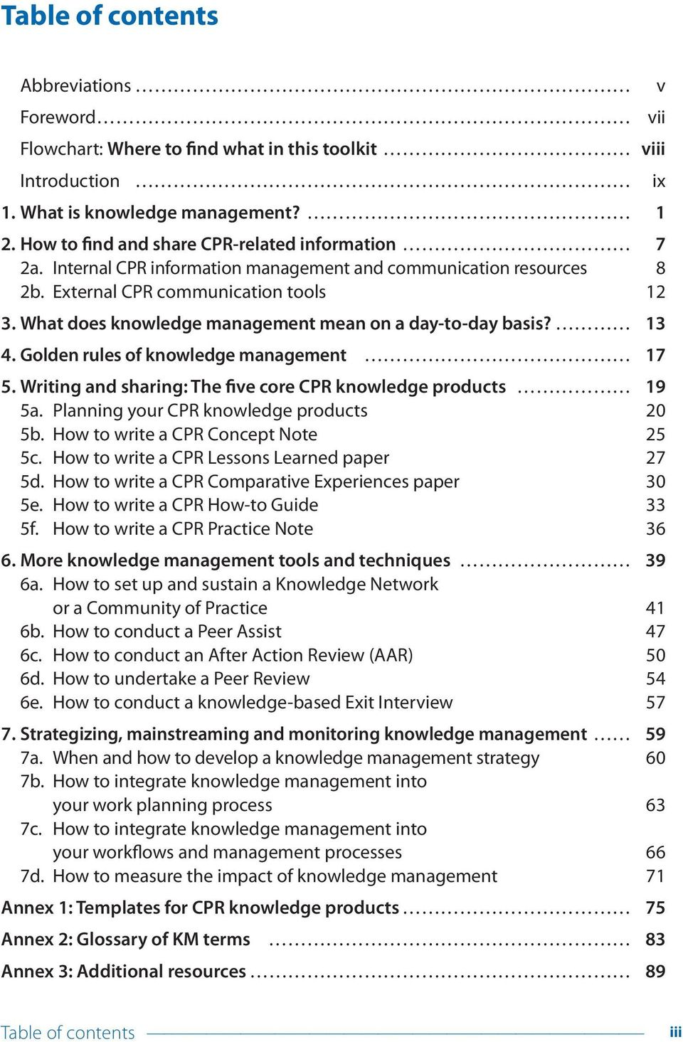 What does knowledge management mean on a day-to-day basis? 13 4. Golden rules of knowledge management 17 5. Writing and sharing: The five core CPR knowledge products 19 5a.