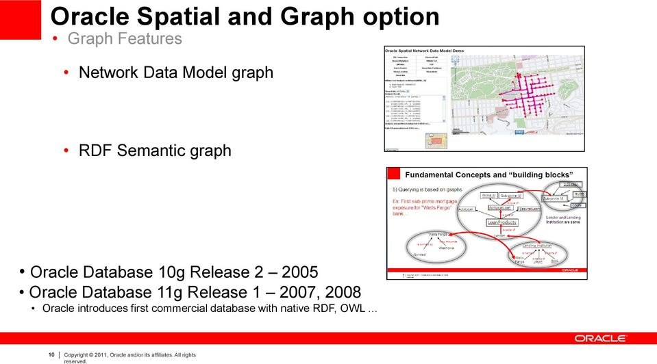 11g Release 1 2007, 2008 Oracle introduces first commercial database