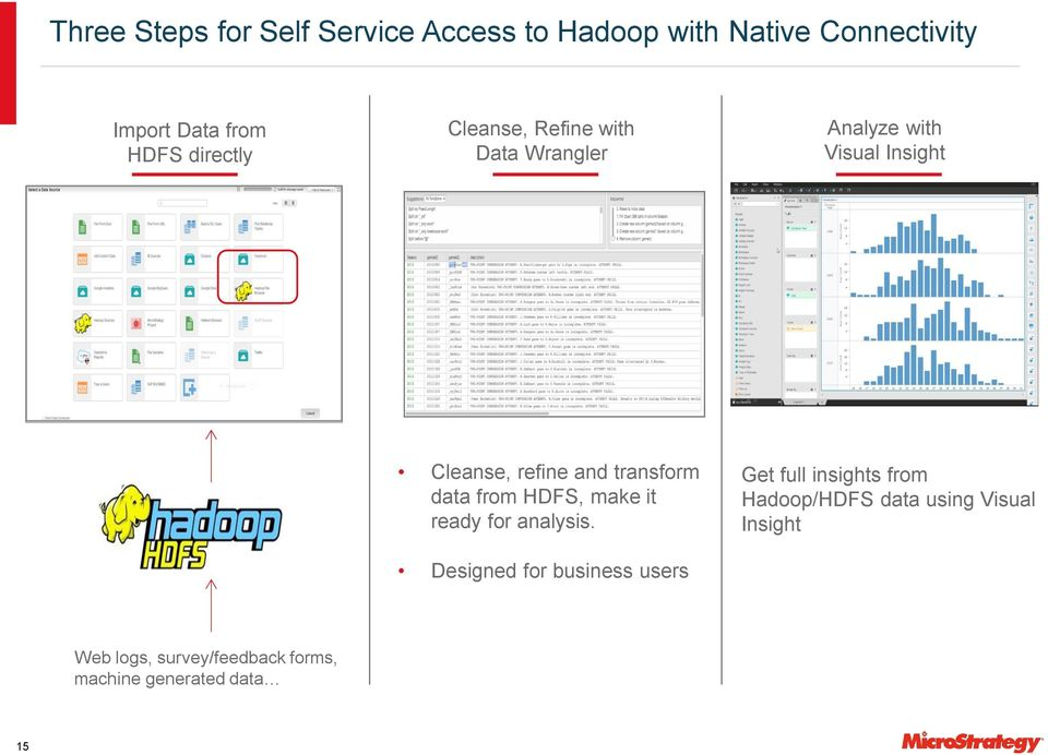 transform data from HDFS, make it ready for analysis.