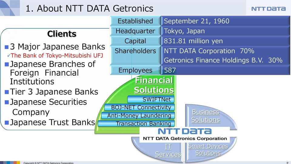 Tier 3 Japanese Banks Japanese Securities Company Japanese Trust Banks Established September 21, 1960 Headquarter Tokyo, Japan Capital 831.