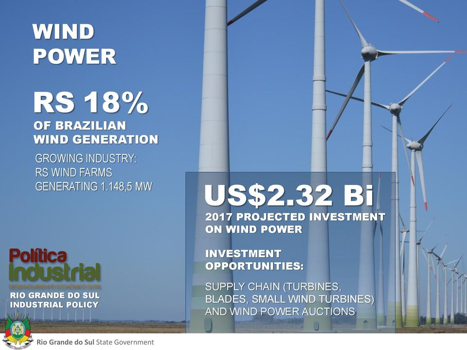32 Bi 2017 PROJECTED INVESTMENT ON WIND POWER INVESTMENT OPPORTUNITIES: