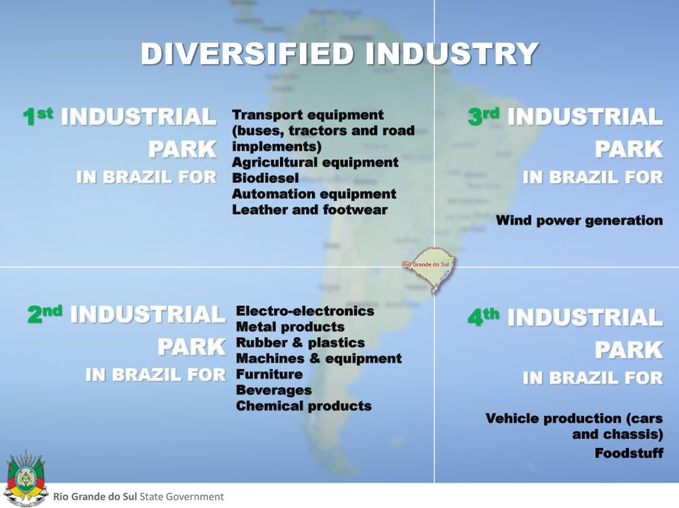 power generation 2 nd INDUSTRIAL PARK IN BRAZIL FOR Electro-electronics Metal products Rubber & plastics Machines &