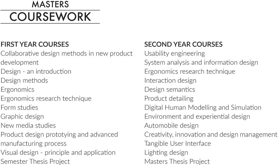 SECOND YEAR COURSES Usability engineering System analysis and information design Ergonomics research technique Interaction design Design semantics Product detailing Digital Human