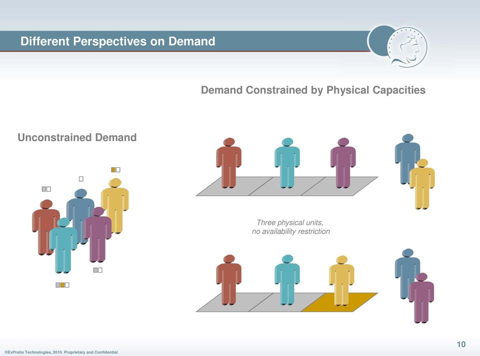 Capacities Unconstrained Demand