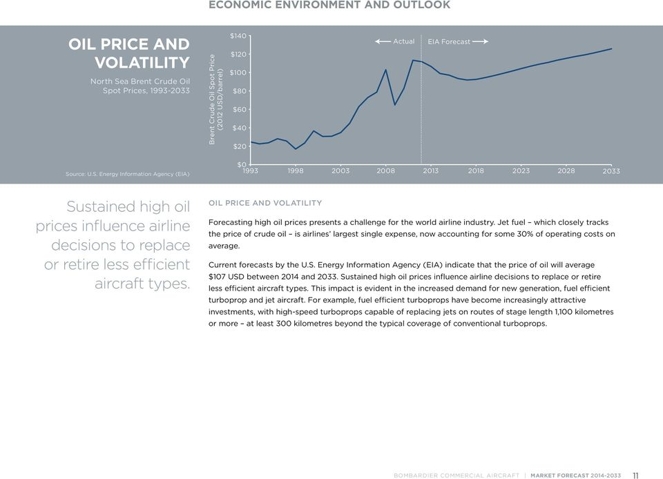 OIL PRICE AND VOLATILITY Forecasting high oil prices presents a challenge for the world airline industry.