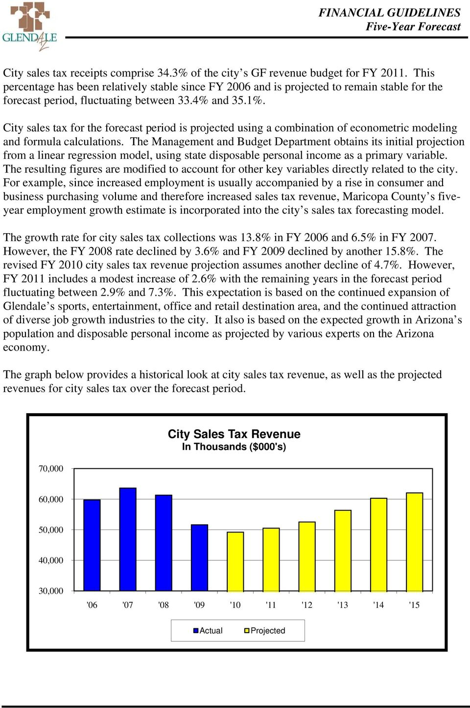 City sales tax for the forecast period is projected using a combination of econometric modeling and formula calculations.