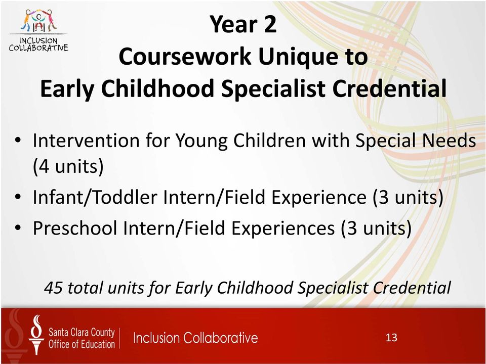 Infant/Toddler Intern/Field Experience (3 units) Preschool