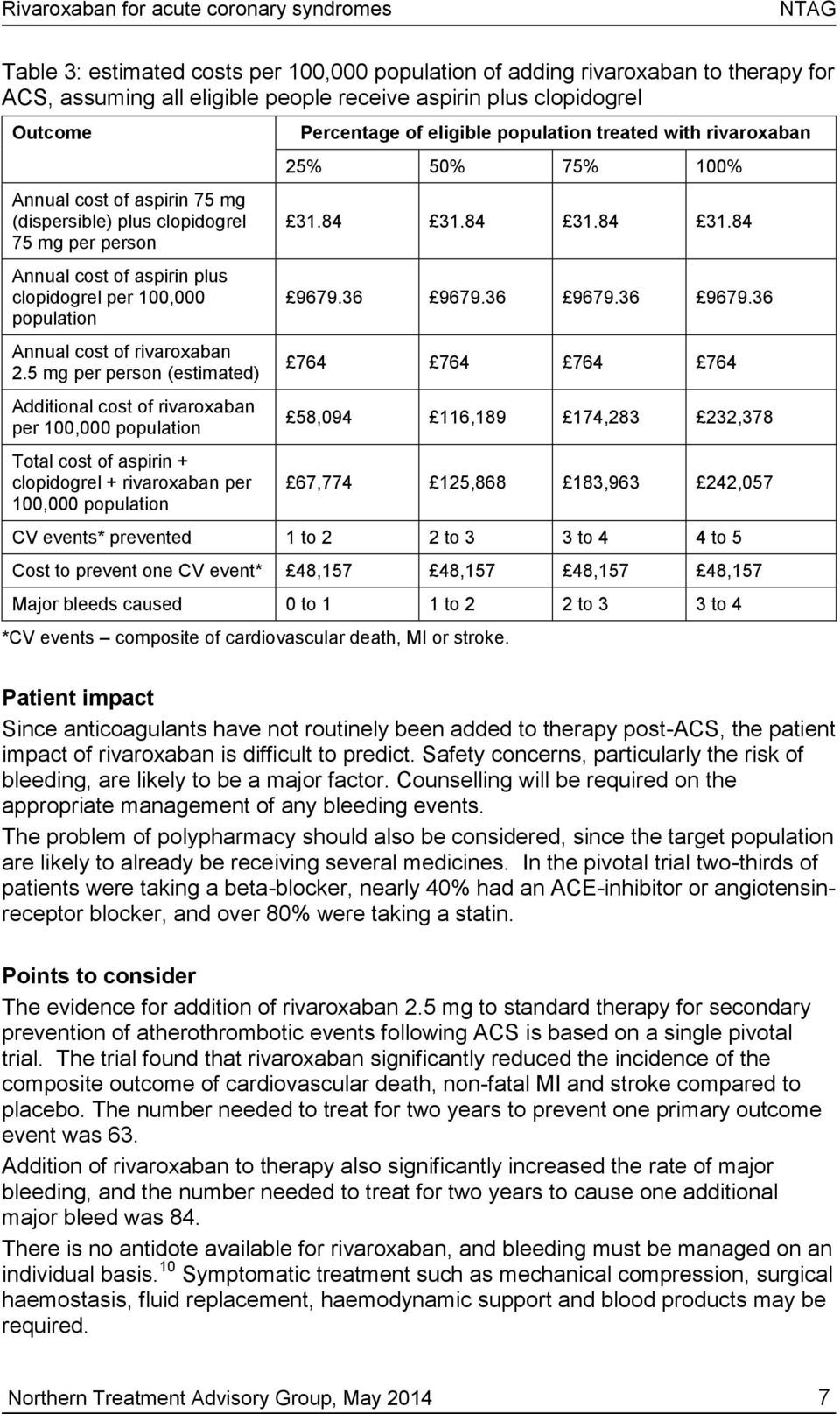 5 mg per person (estimated) Additional cost of rivaroxaban per 100,000 population Total cost of aspirin + clopidogrel + rivaroxaban per 100,000 population Percentage of eligible population treated