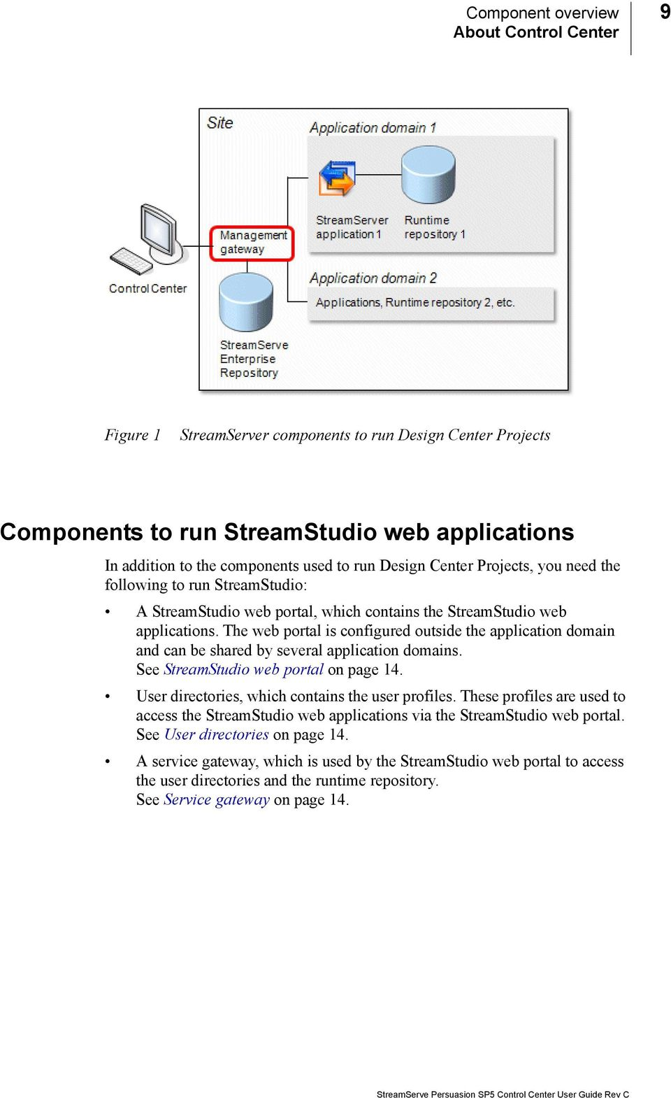 The web portal is configured outside the application domain and can be shared by several application domains. See StreamStudio web portal on page 14.