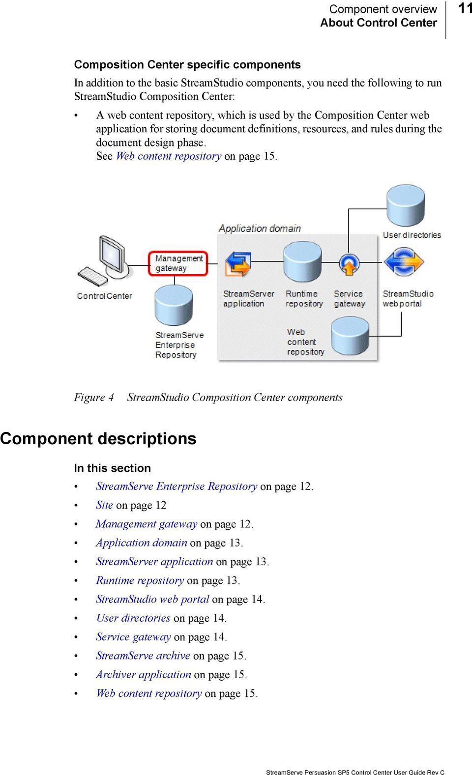 See Web content repository on page 15. Figure 4 StreamStudio Composition Center components Component descriptions In this section StreamServe Enterprise Repository on page 12.