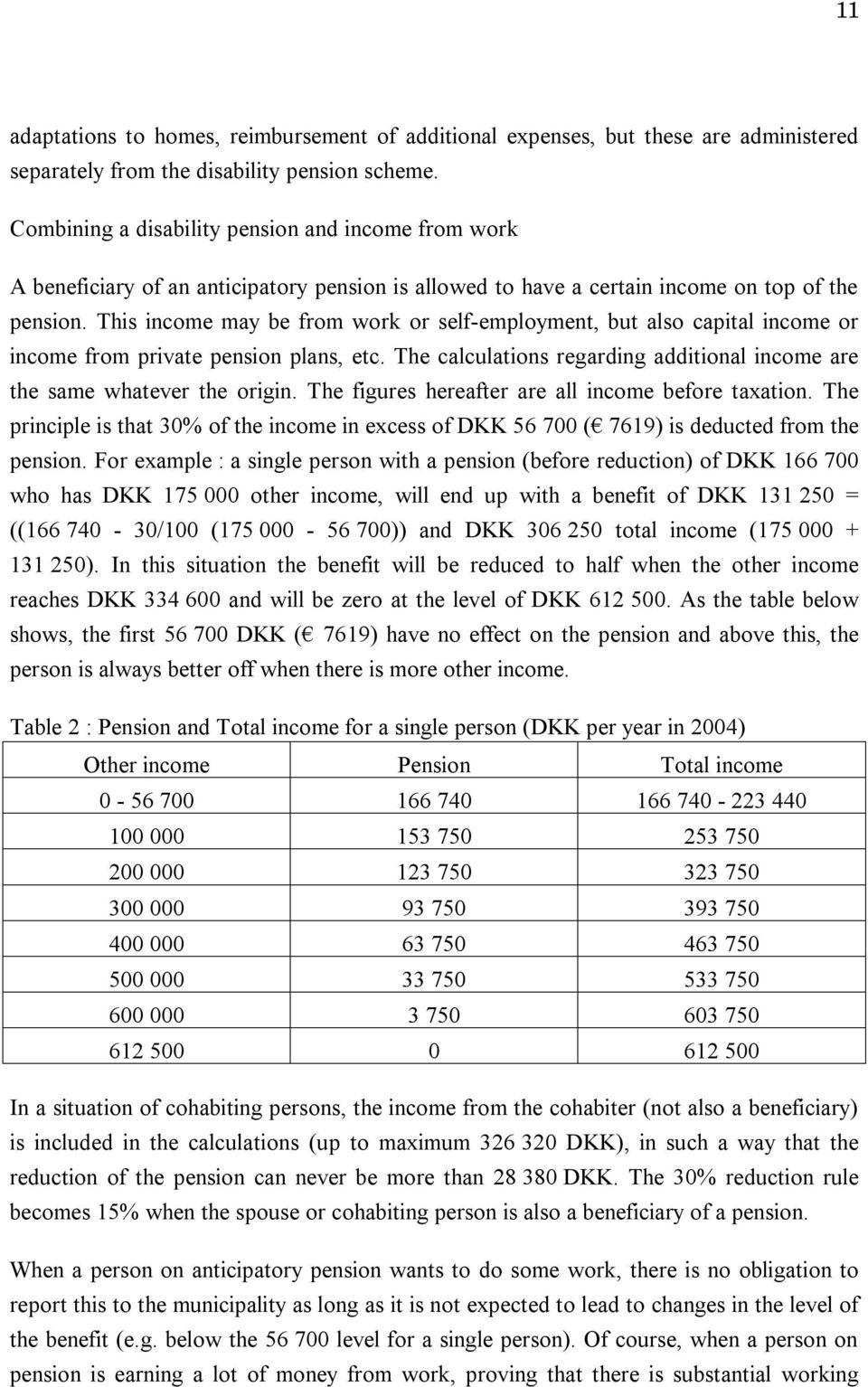 This income may be from work or self-employment, but also capital income or income from private pension plans, etc. The calculations regarding additional income are the same whatever the origin.