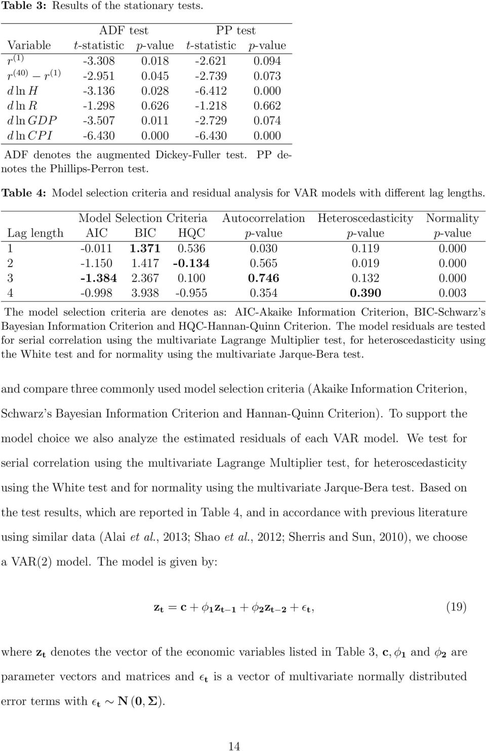 Table 4: Model selecion crieria and residual analysis for VAR models wih differen lag lenghs.