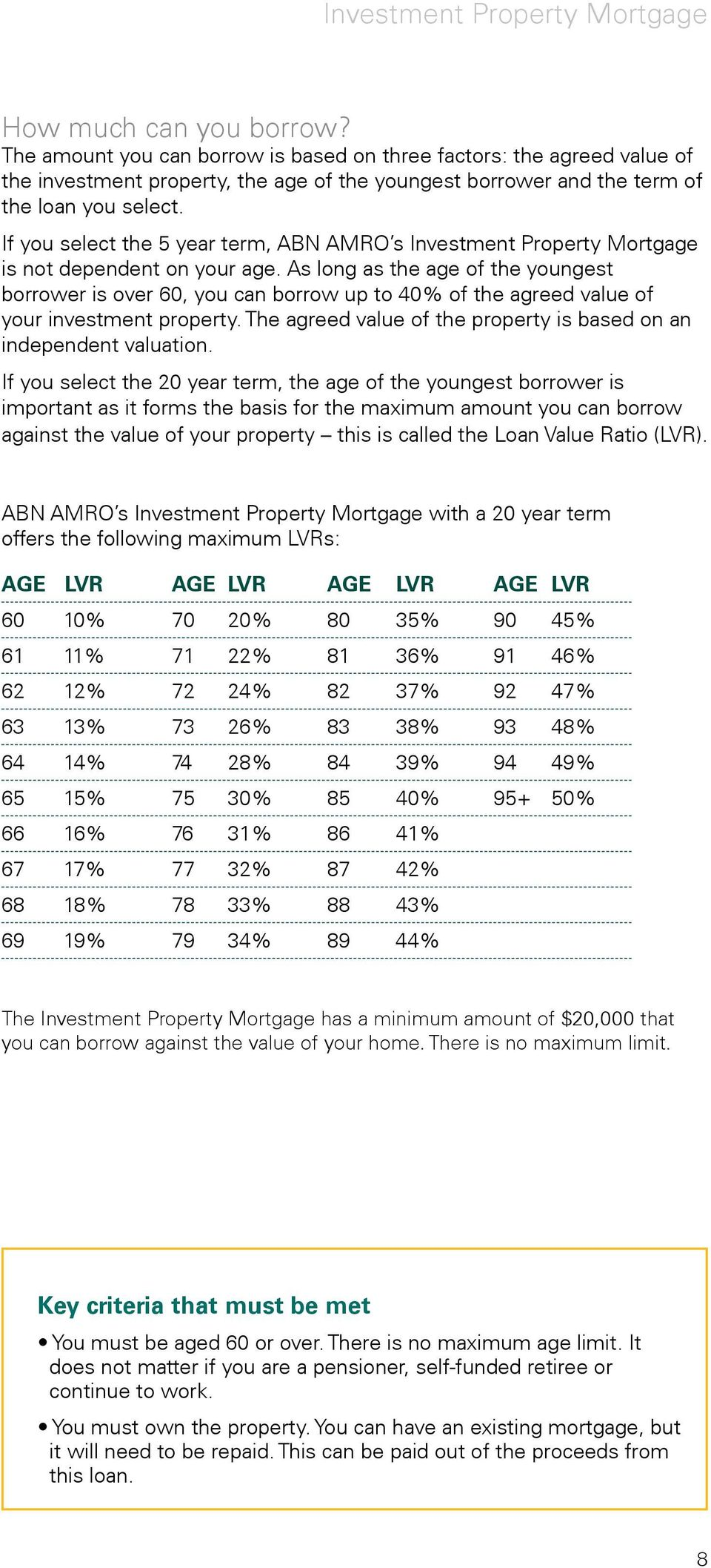 If you select the 5 year term, ABN AMRO s Investment Property Mortgage is not dependent on your age.