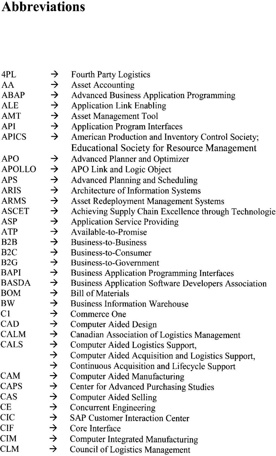 APO Link and Logic Object APS -? Advanced Planning and Scheduling ARIS -? Architecture of Information Systems ARMS -? Asset Redeployment Management Systems ASCET -?