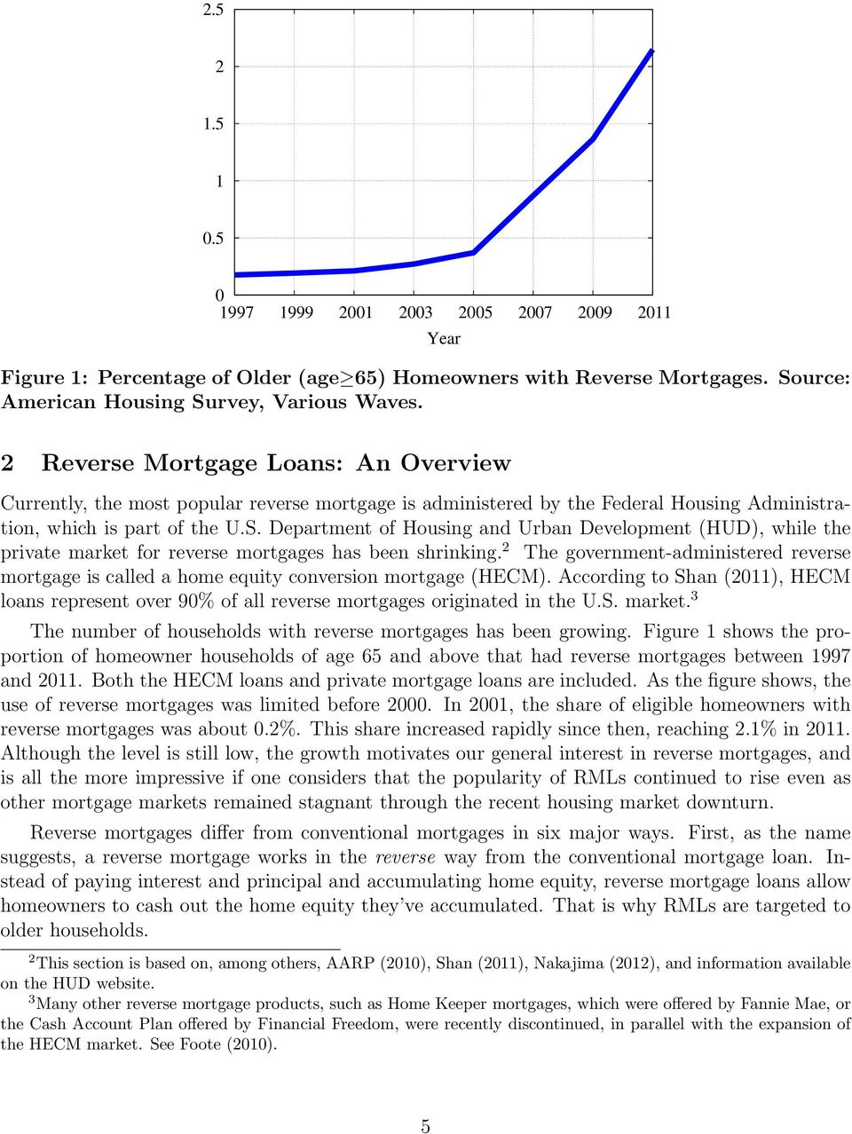 Department of Housing and Urban Development (HUD), while the private market for reverse mortgages has been shrinking.