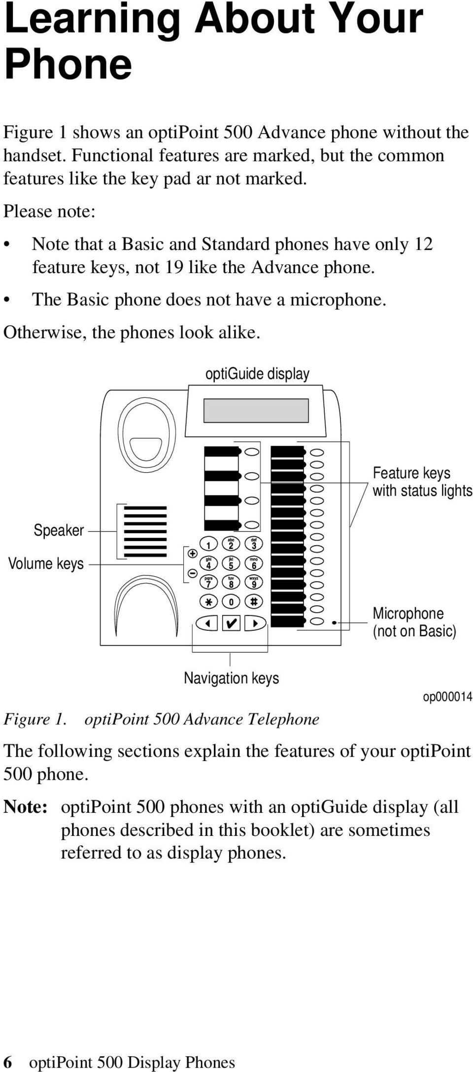 optiguide display Speaker Volume keys Feature keys with status lights Microphone (not on Basic) Navigation keys op000014 Figure 1.