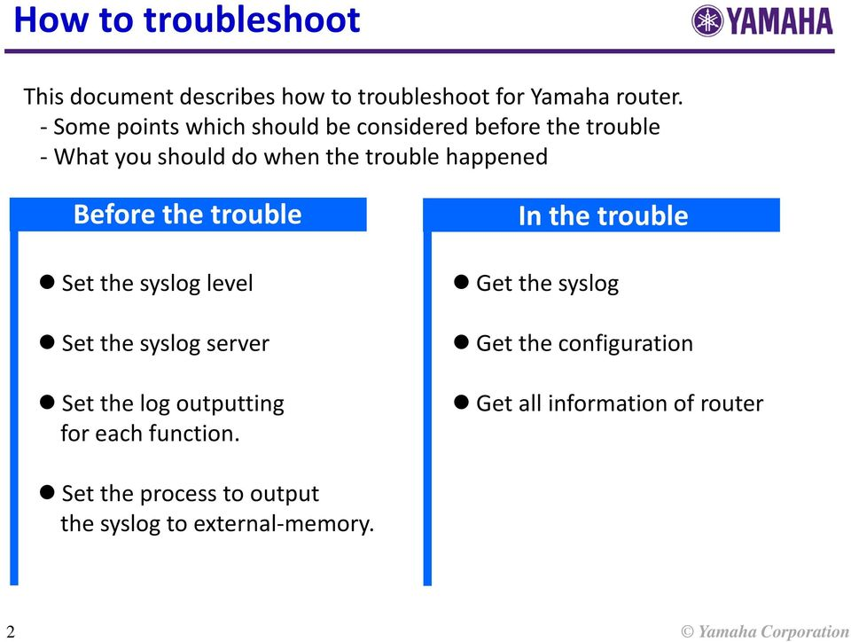 Before the trouble Set the syslog level Set the syslog server Set the log outputting for each function.