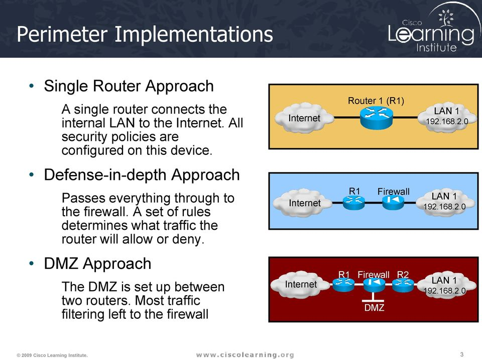 168.2.0 Defense-in-depth Approach Passes everything through to the firewall.