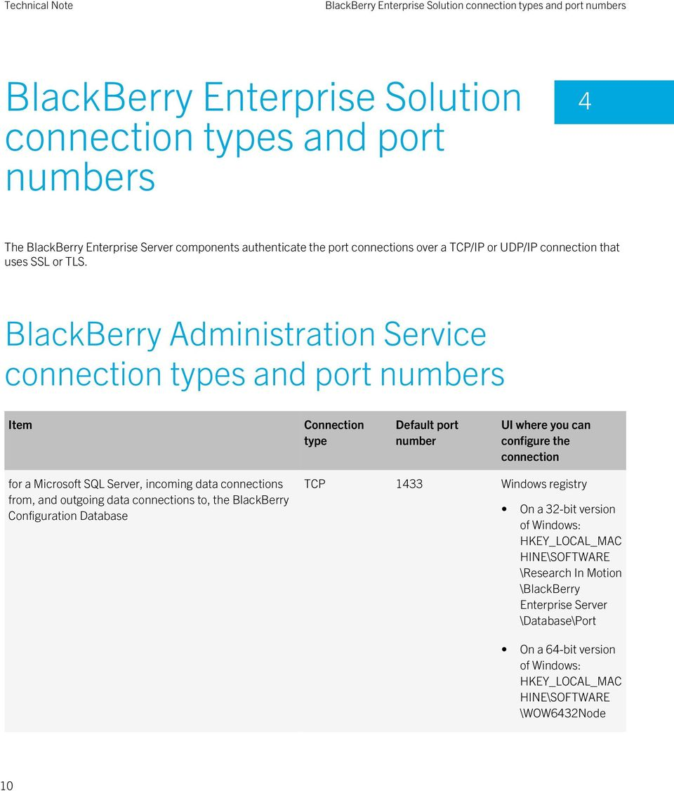 BlackBerry Administration Service connection s and port s UI where you can configure the connection for a Microsoft SQL Server, incoming data connections