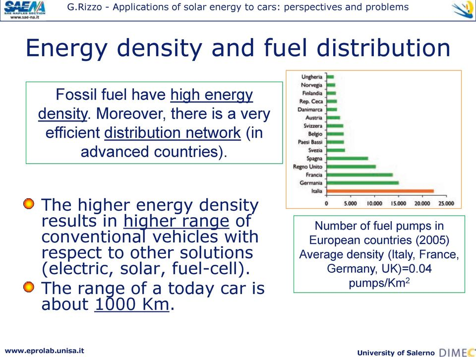 The higher energy density results in higher range of conventional vehicles with respect to other solutions