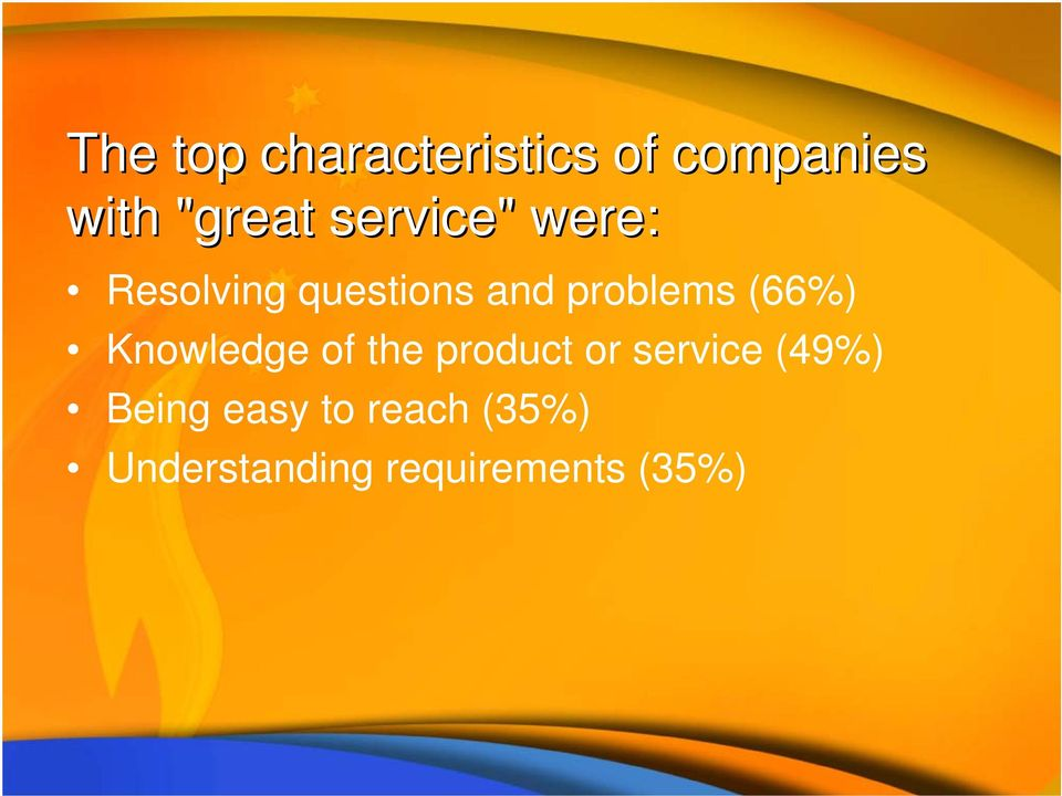 (66%) Knowledge of the product or service (49%)