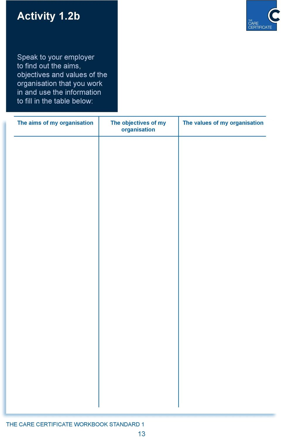values of the organisation that you work in and use the