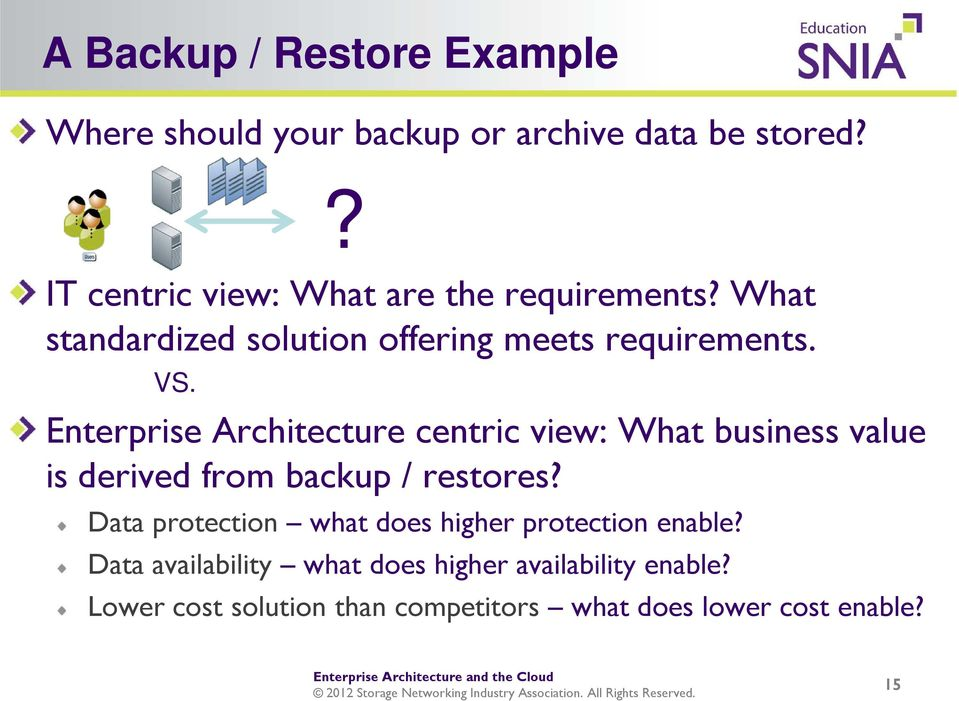 ? Enterprise Architecture centric view: What business value is derived from backup / restores?