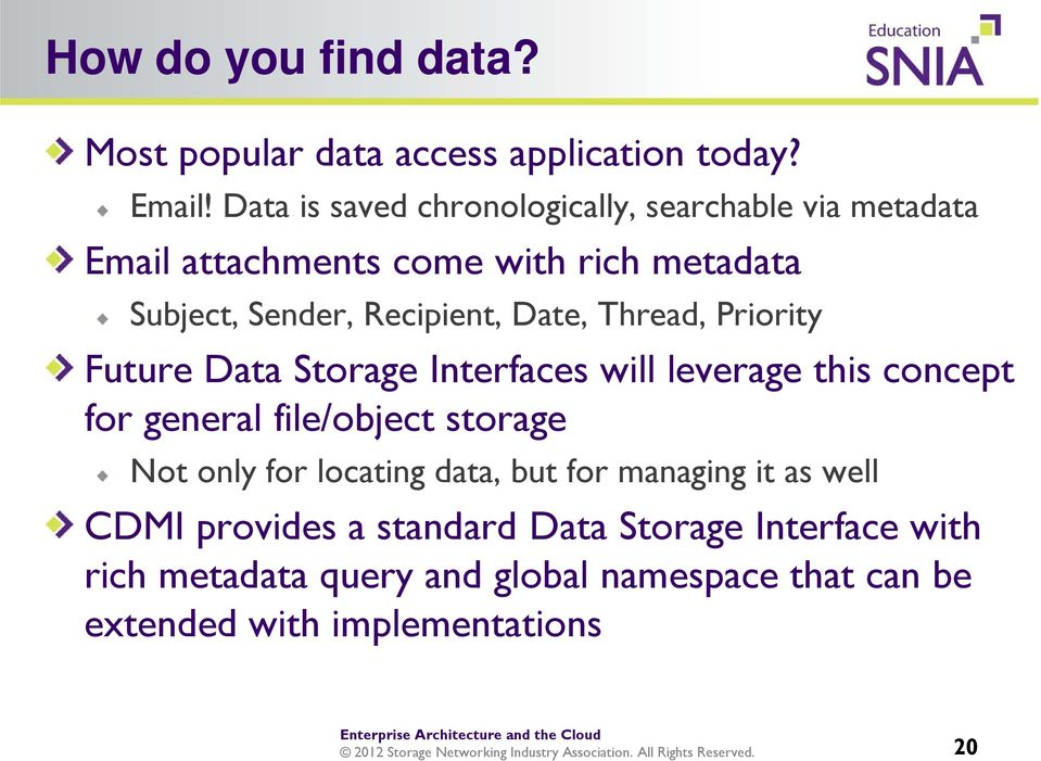 Date, Thread, Priority Future Data Storage Interfaces will leverage this concept for general file/object storage Not only for
