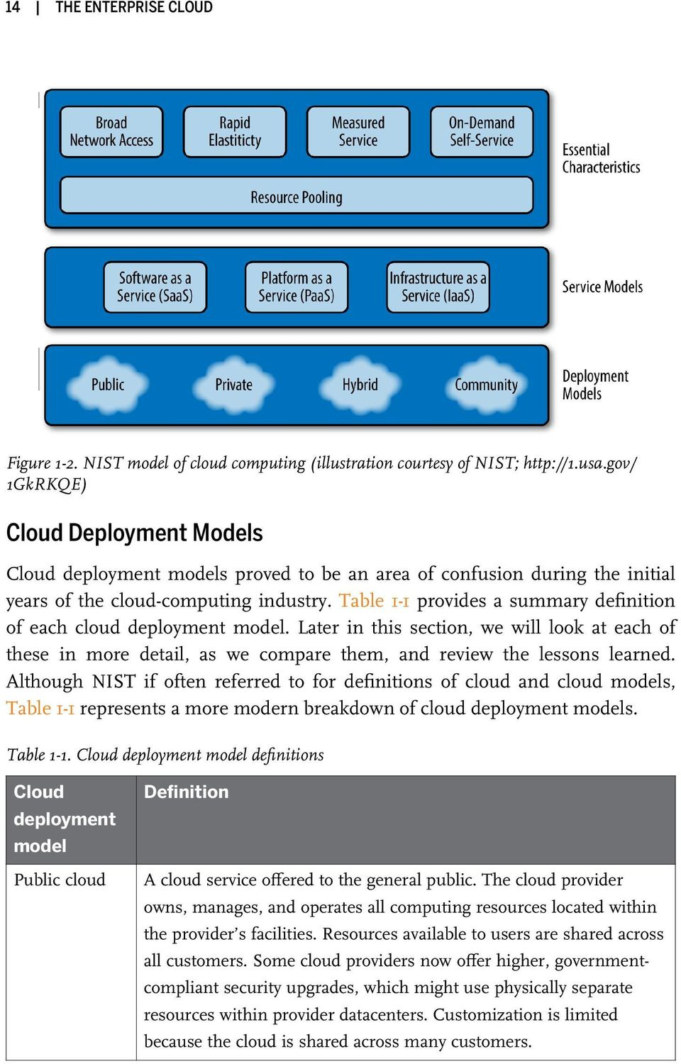 Table 1-1 provides a summary definition of each cloud deployment model. Later in this section, we will look at each of these in more detail, as we compare them, and review the lessons learned.