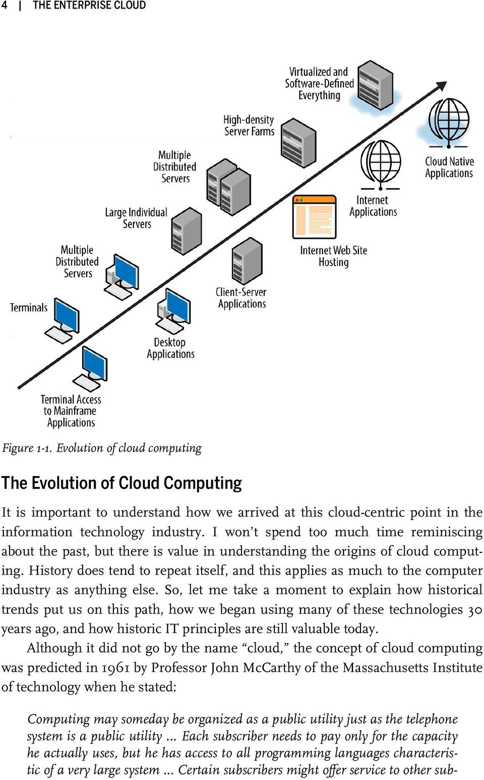I won t spend too much time reminiscing about the past, but there is value in understanding the origins of cloud computing.