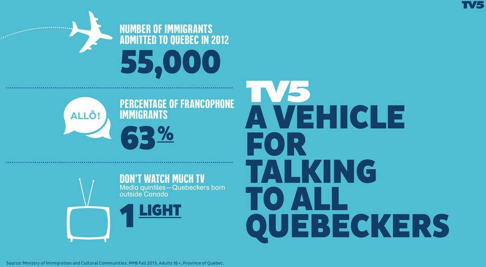 outside Canada 1 % light A VEHICLE FOR TALKING TO ALL QUEBECKERS Source: