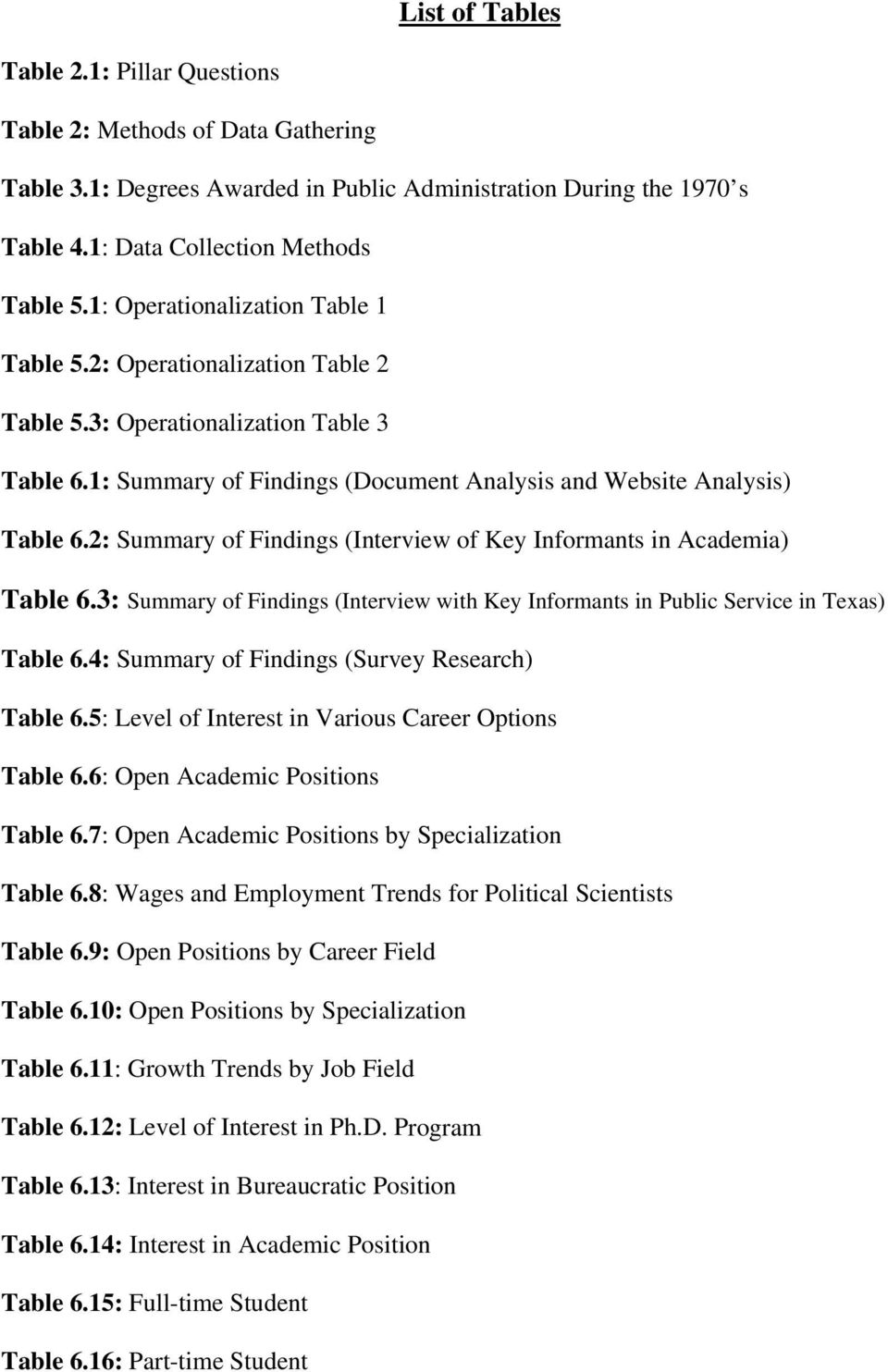 2: Summary of Findings (Interview of Key Informants in Academia) Table 6.3: Summary of Findings (Interview with Key Informants in Public Service in Texas) Table 6.