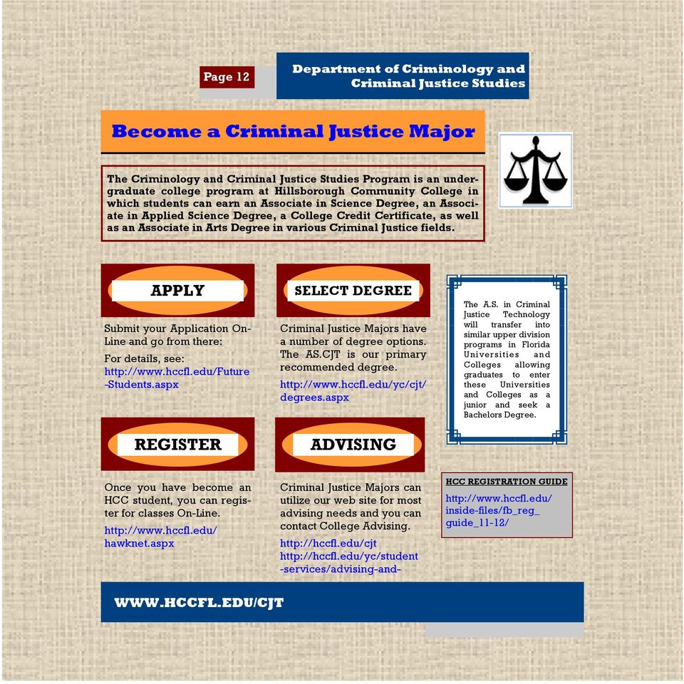 Criminal Justice fields. APPLY Submit your Application On- Line and go from there: For details, see: http://www.hccfl.edu/future -Students.
