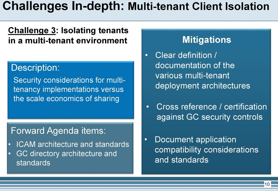 standards GC directory architecture and standards Mitigations Clear definition / documentation of the various multi-tenant deployment