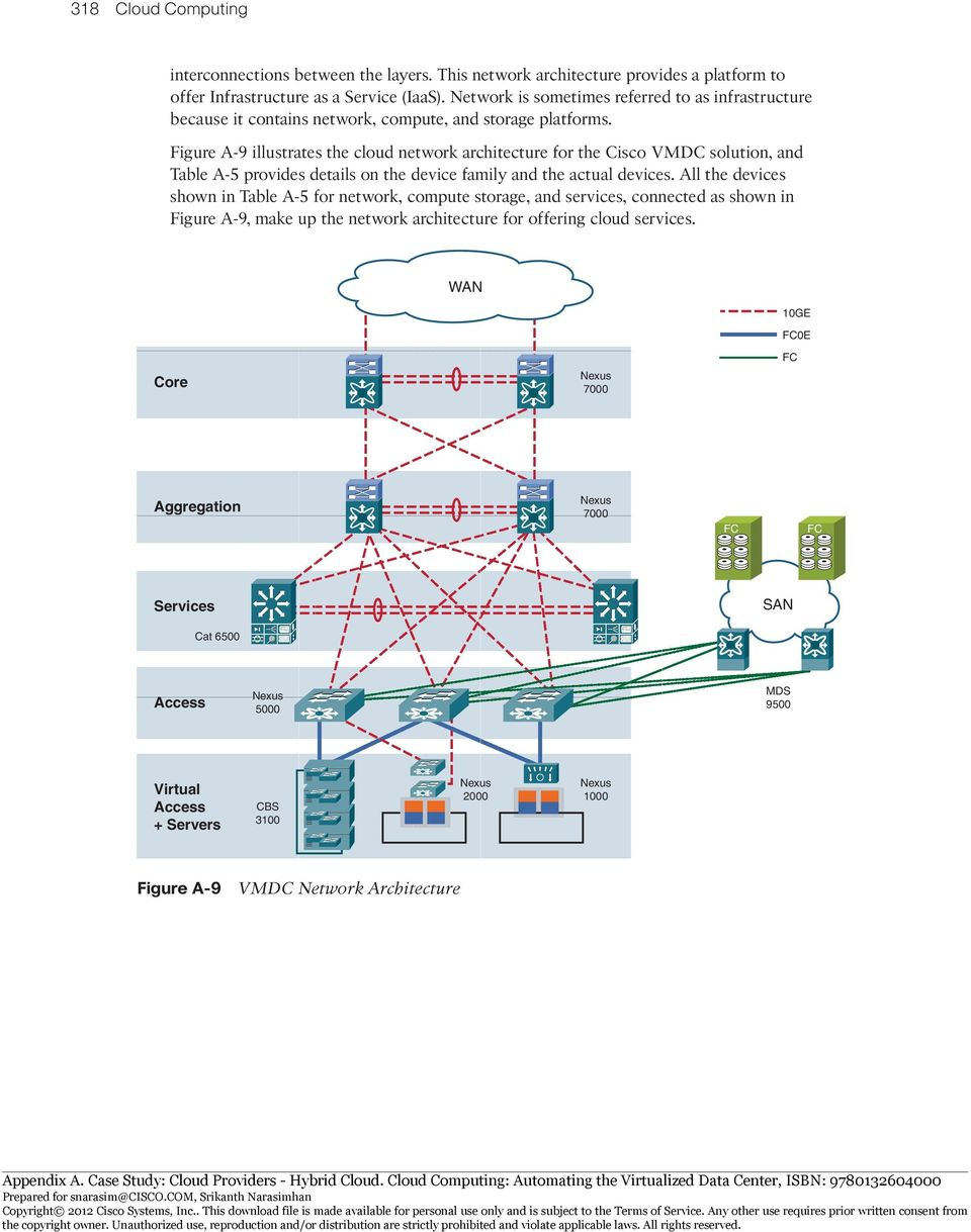Figure A-9 illustrates the cloud network architecture for the Cisco VMDC solution, and Table A-5 provides details on the device family and the actual devices.
