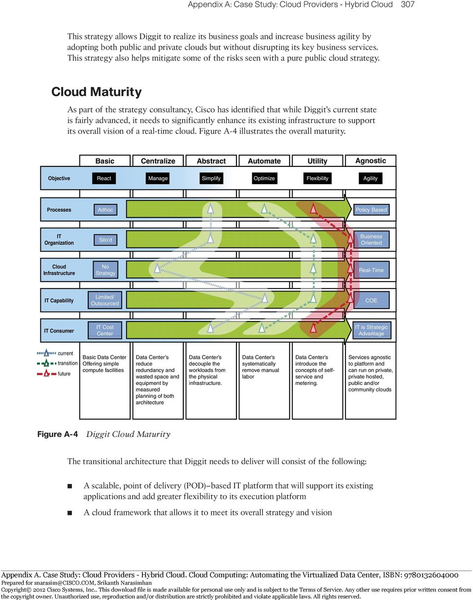 Cloud Maturity As part of the strategy consultancy, Cisco has identified that while Diggit s current state is fairly advanced, it needs to significantly enhance its existing infrastructure to support