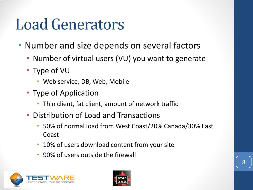 amount of network traffic Distribution of Load and Transactions 50% of normal load from West