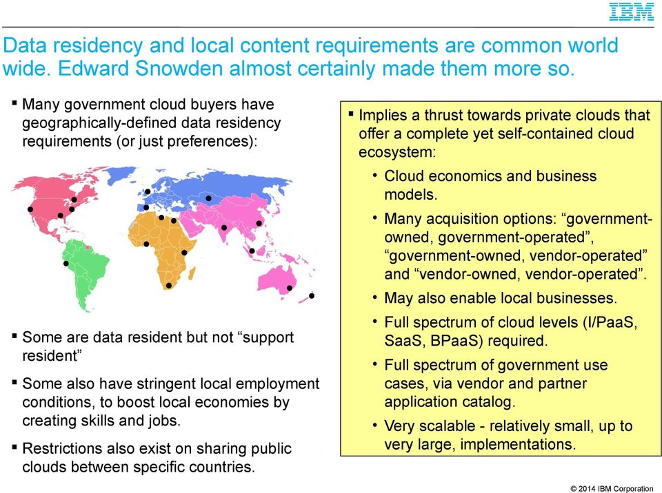 ecosystem: Cloud economics and business models. Many acquisition options: governmentowned, government-operated, government-owned, vendor-operated and vendor-owned, vendor-operated.