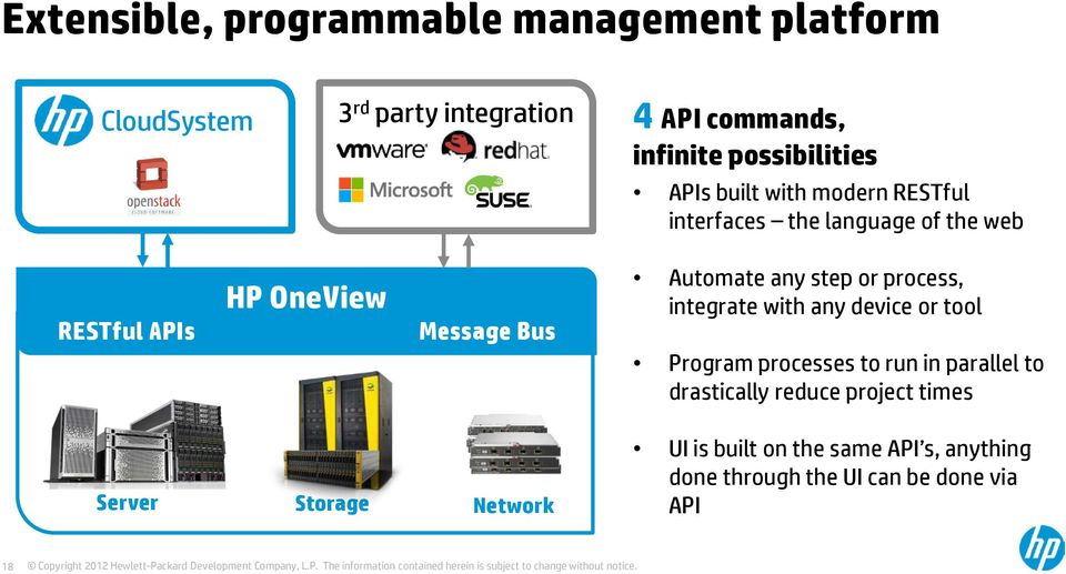 Automate any step or process, integrate with any device or tool Program processes to run in parallel to drastically