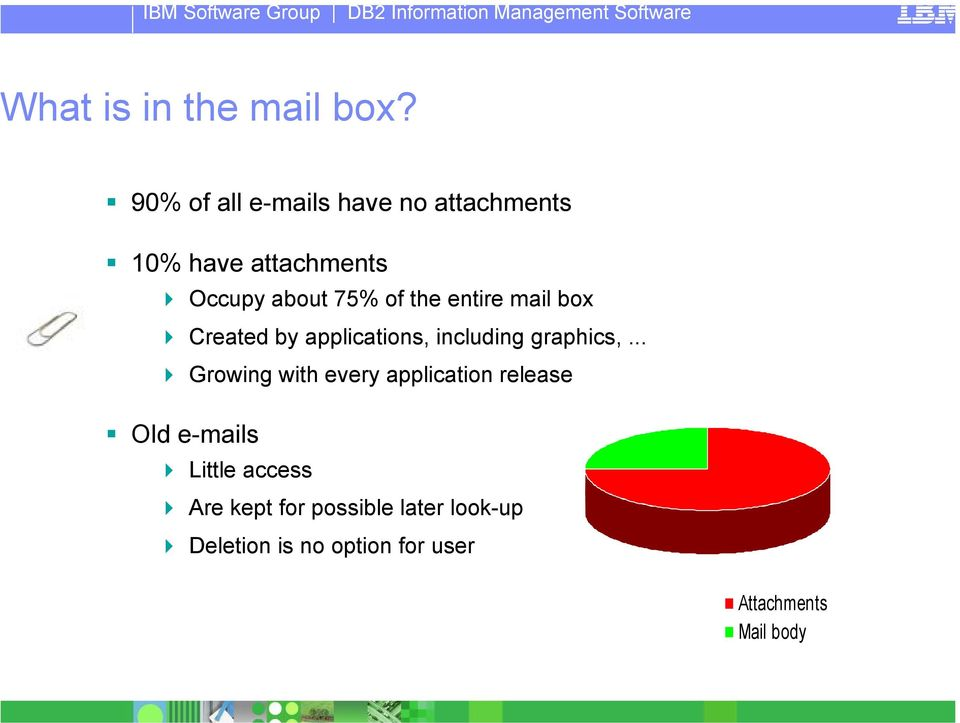 the entire mail box Created by applications, including graphics,.