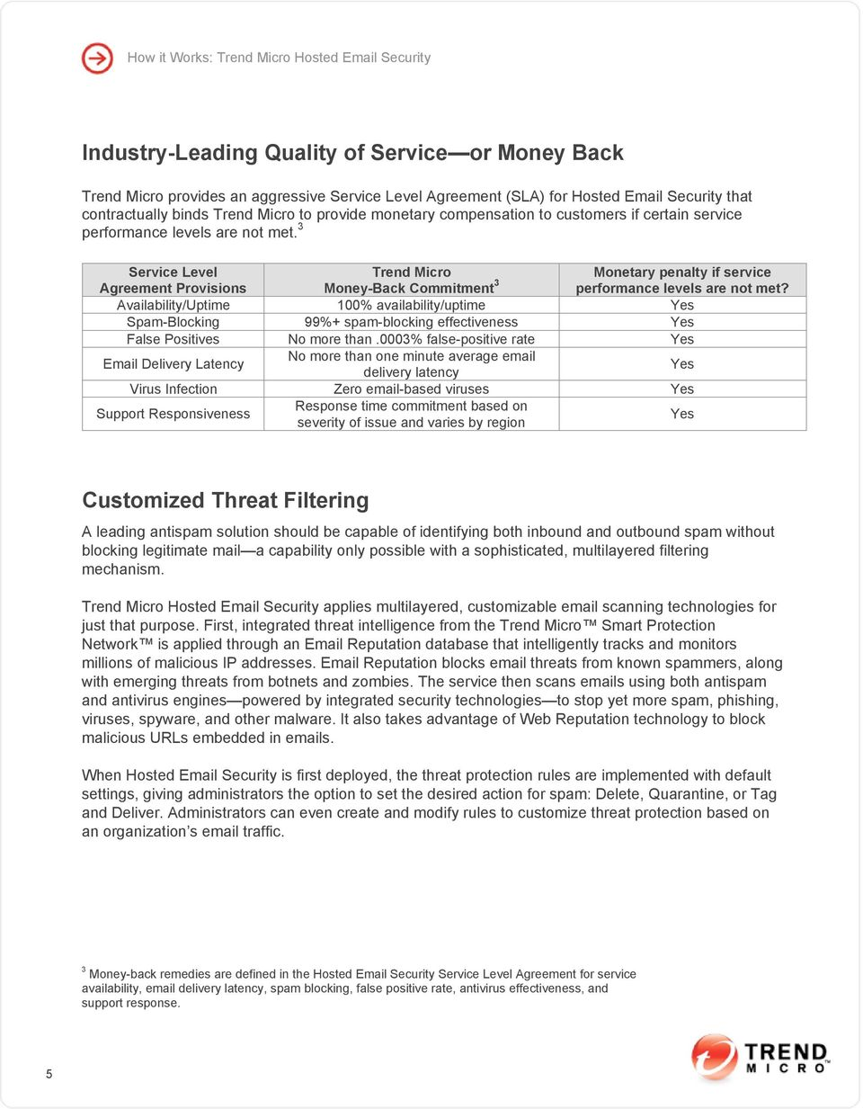 3 Service Level Agreement Provisions Trend Micro Money-Back Commitment 3 Monetary penalty if service performance levels are not met?
